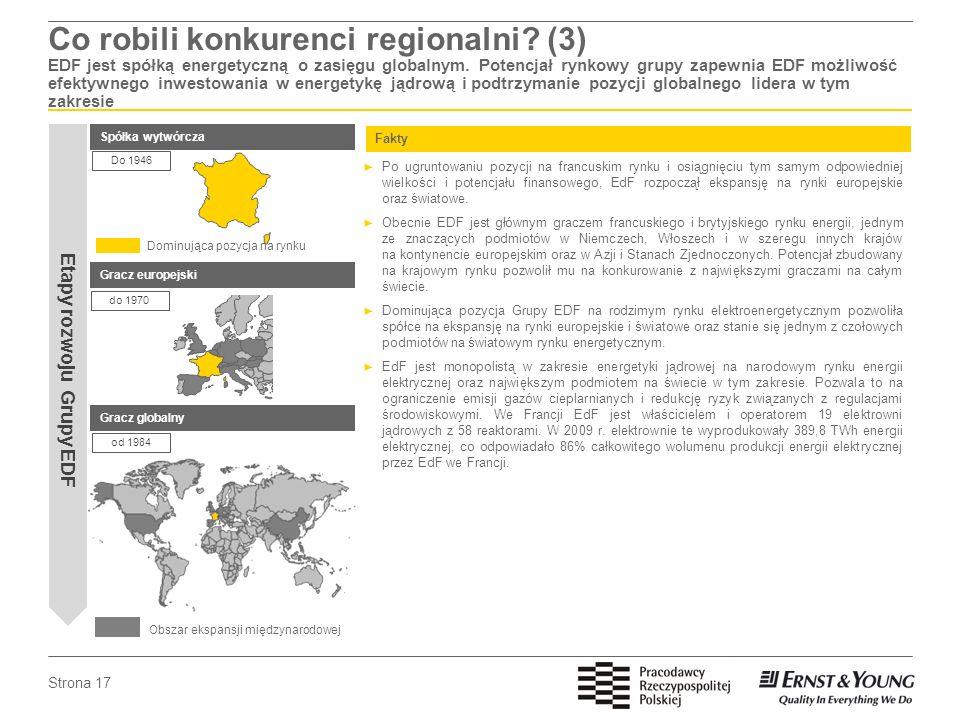 Etapy rozwoju Grupy EDF