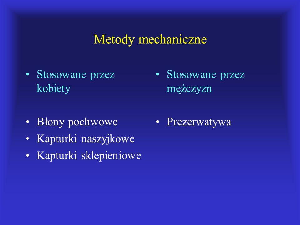 Metody mechaniczne Stosowane przez kobiety Błony pochwowe
