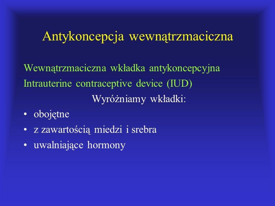 Antykoncepcja wewnątrzmaciczna