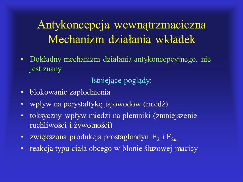 Antykoncepcja wewnątrzmaciczna Mechanizm działania wkładek