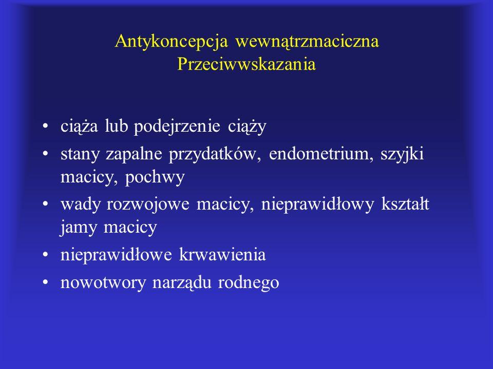 Antykoncepcja wewnątrzmaciczna Przeciwwskazania