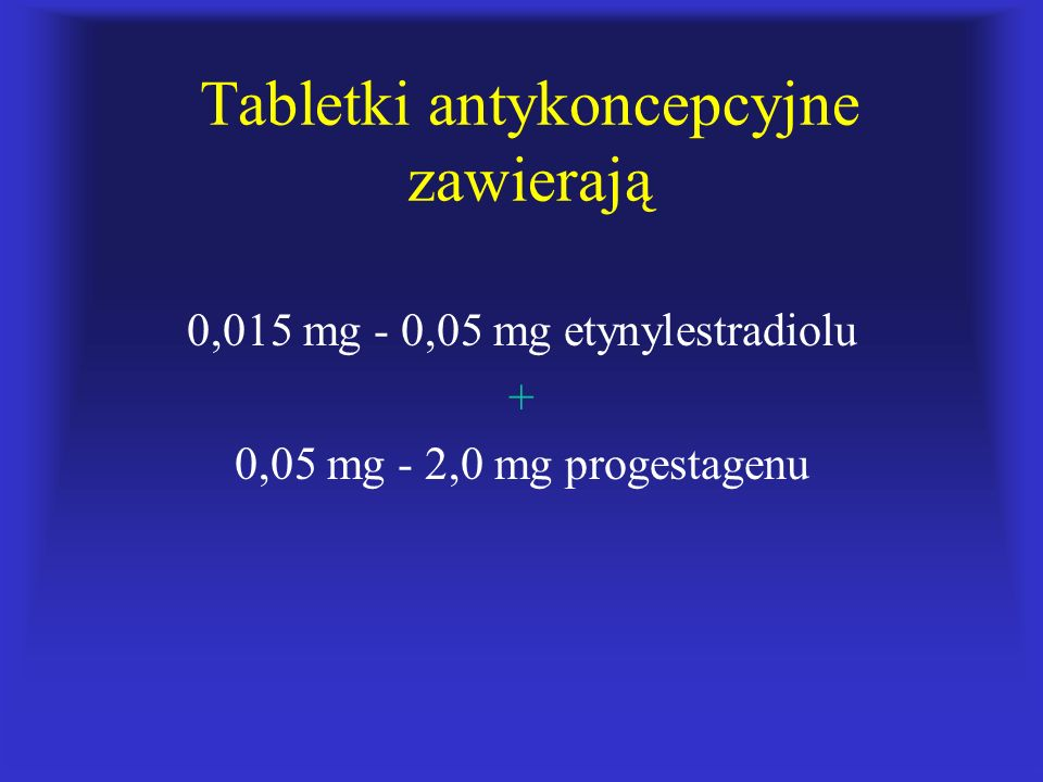 Tabletki antykoncepcyjne zawierają