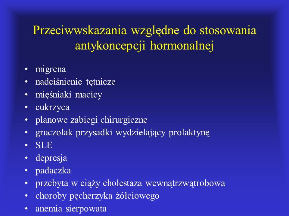 Przeciwwskazania względne do stosowania antykoncepcji hormonalnej