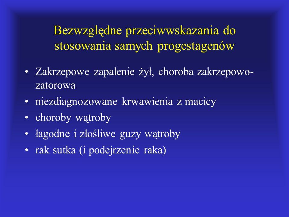 Bezwzględne przeciwwskazania do stosowania samych progestagenów