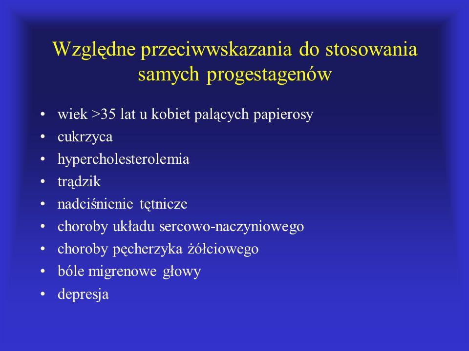 Względne przeciwwskazania do stosowania samych progestagenów
