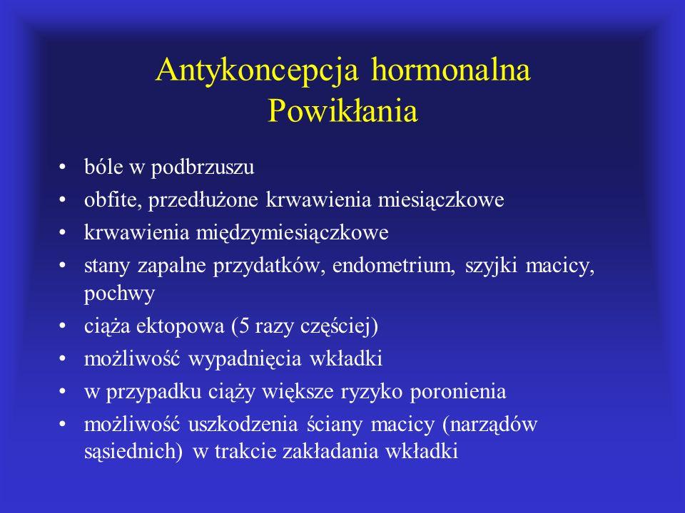 Antykoncepcja hormonalna Powikłania