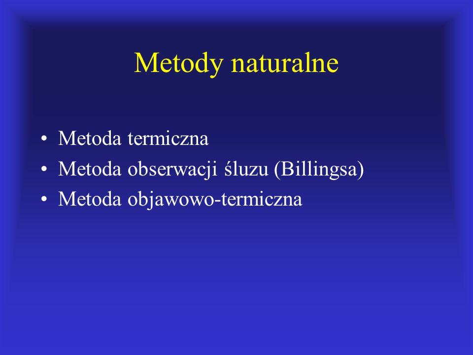 Metody naturalne Metoda termiczna Metoda obserwacji śluzu (Billingsa)
