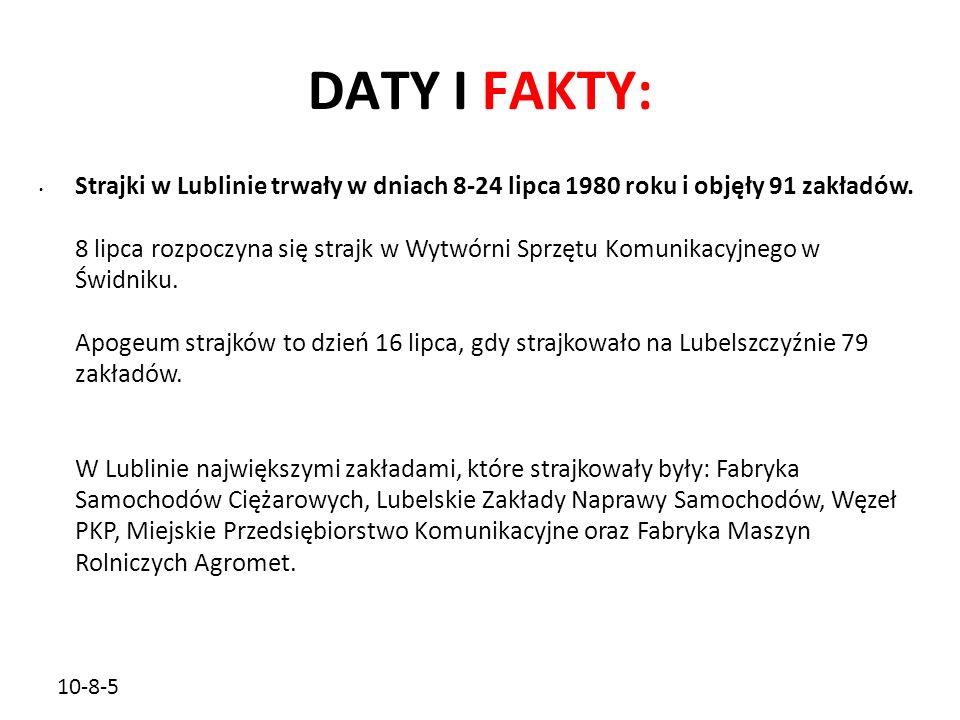 DATY I FAKTY: