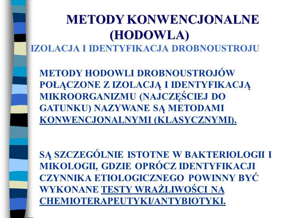 METODY KONWENCJONALNE (HODOWLA)