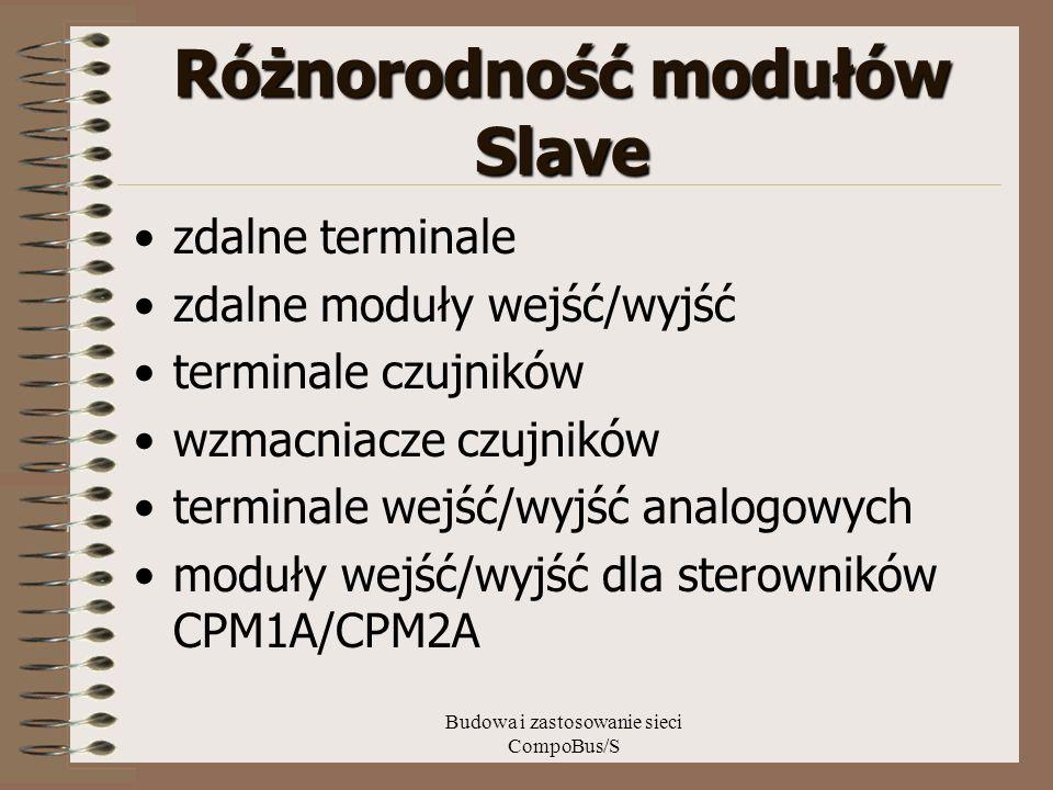Różnorodność modułów Slave