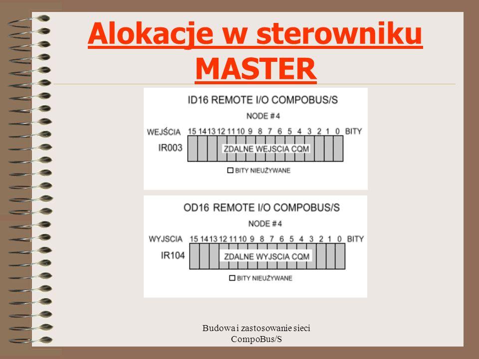Alokacje w sterowniku MASTER