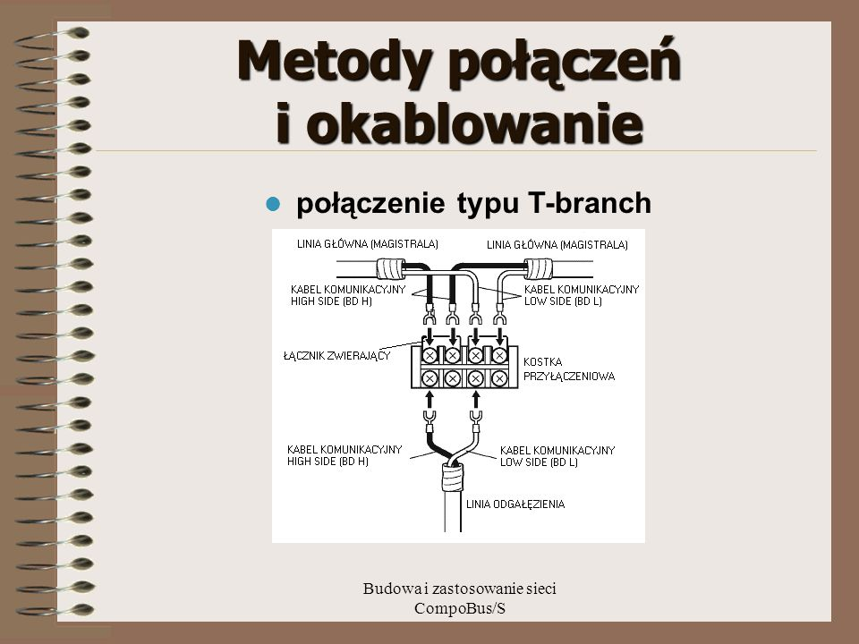 Metody połączeń i okablowanie