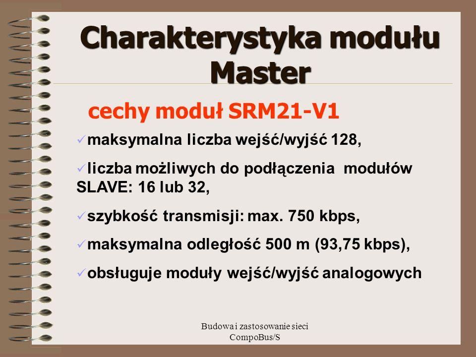 Charakterystyka modułu Master