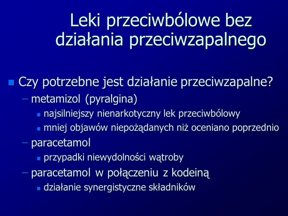 Leki przeciwbólowe bez działania przeciwzapalnego