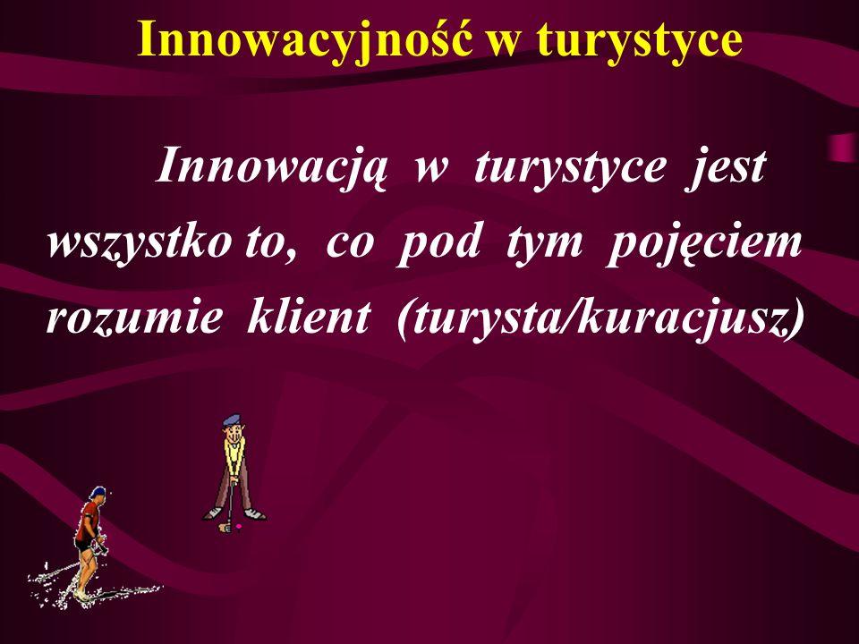 Innowacyjność w turystyce