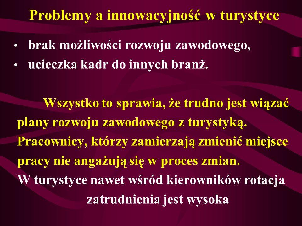 Problemy a innowacyjność w turystyce