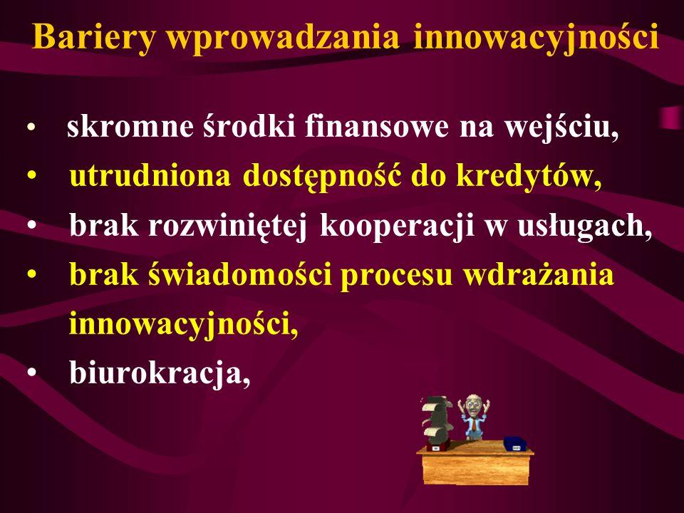 Bariery wprowadzania innowacyjności