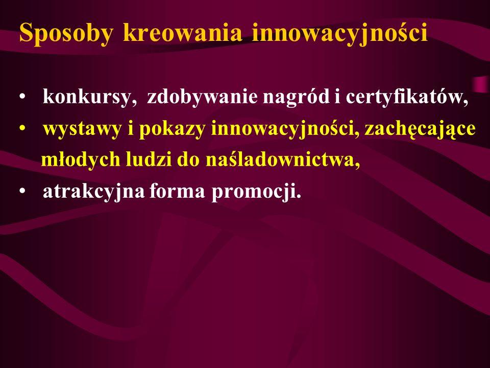 Sposoby kreowania innowacyjności