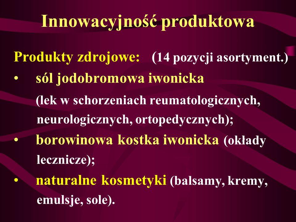 Innowacyjność produktowa