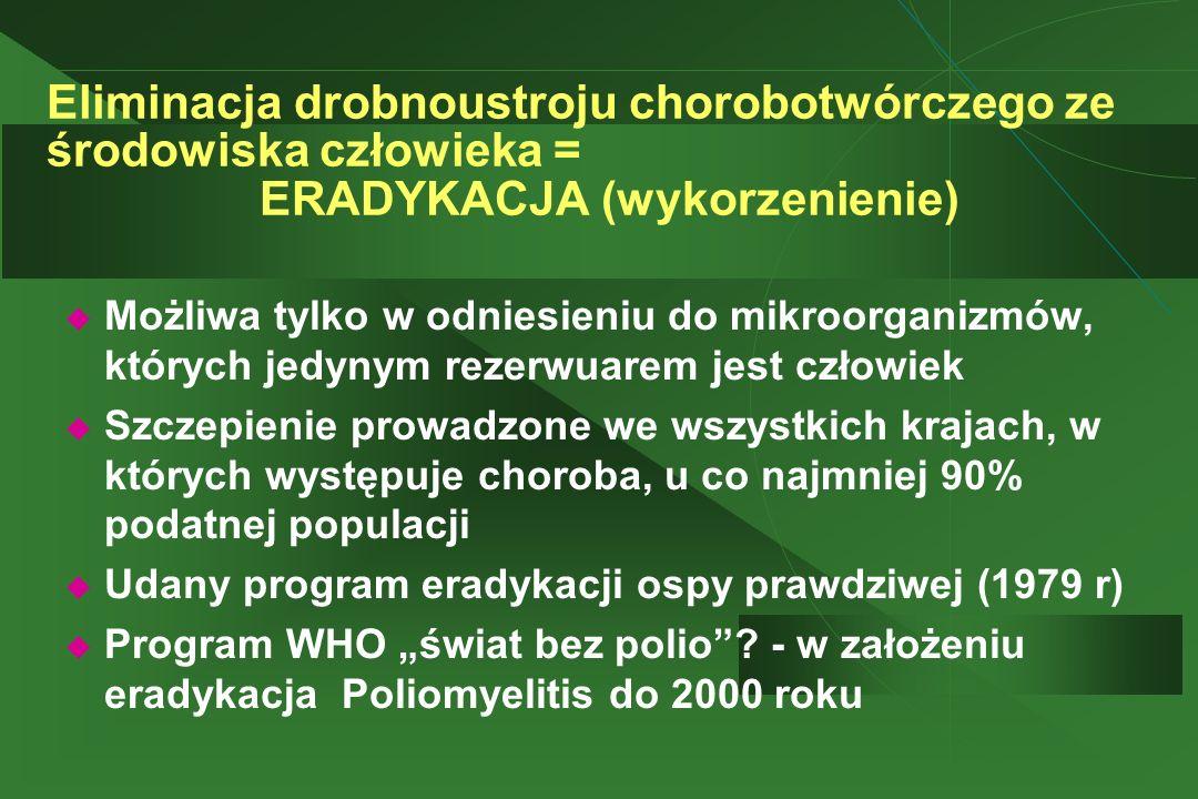 Eliminacja drobnoustroju chorobotwórczego ze środowiska człowieka =