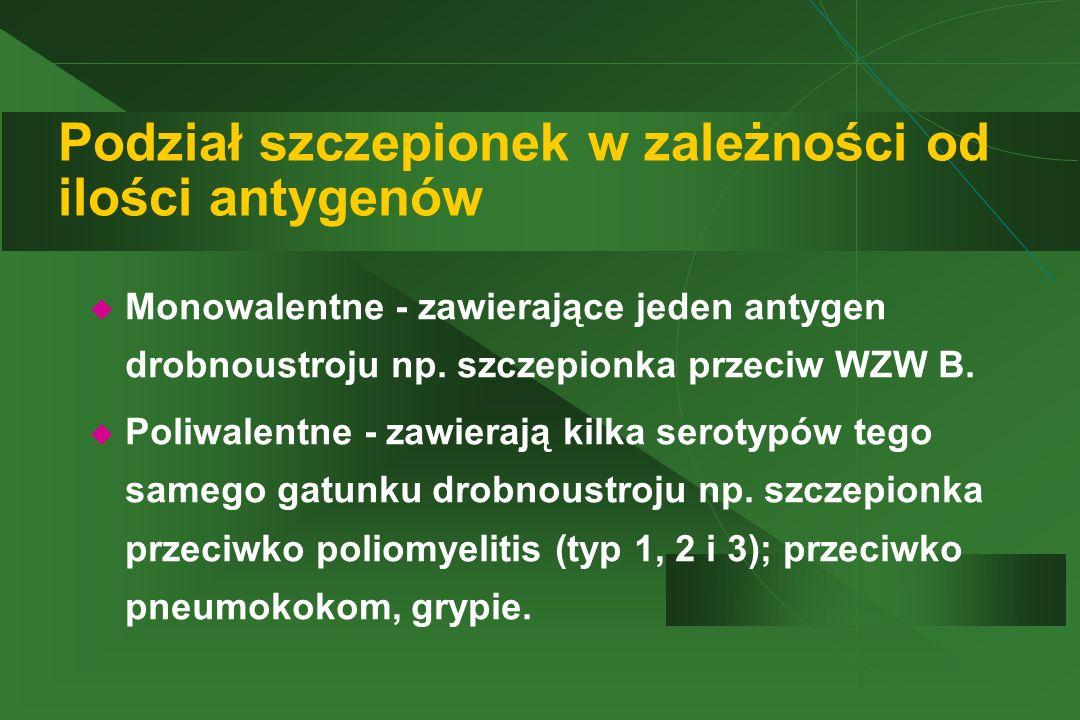 Podział szczepionek w zależności od ilości antygenów
