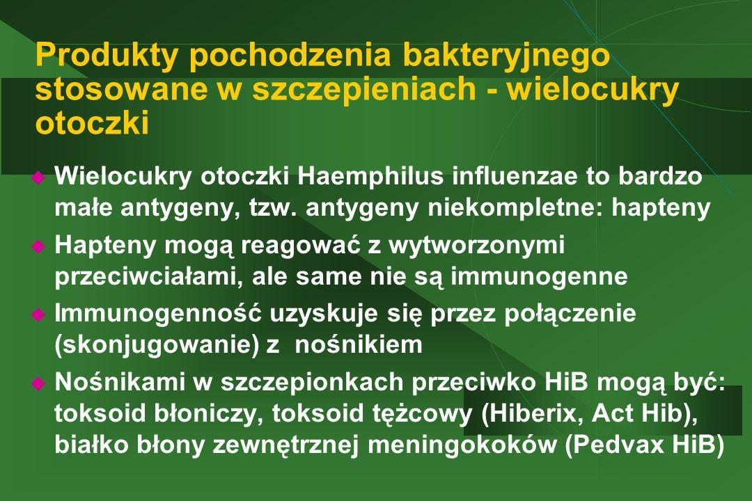Produkty pochodzenia bakteryjnego stosowane w szczepieniach - wielocukry otoczki