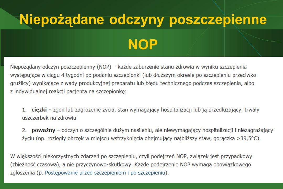 Niepożądane odczyny poszczepienne NOP