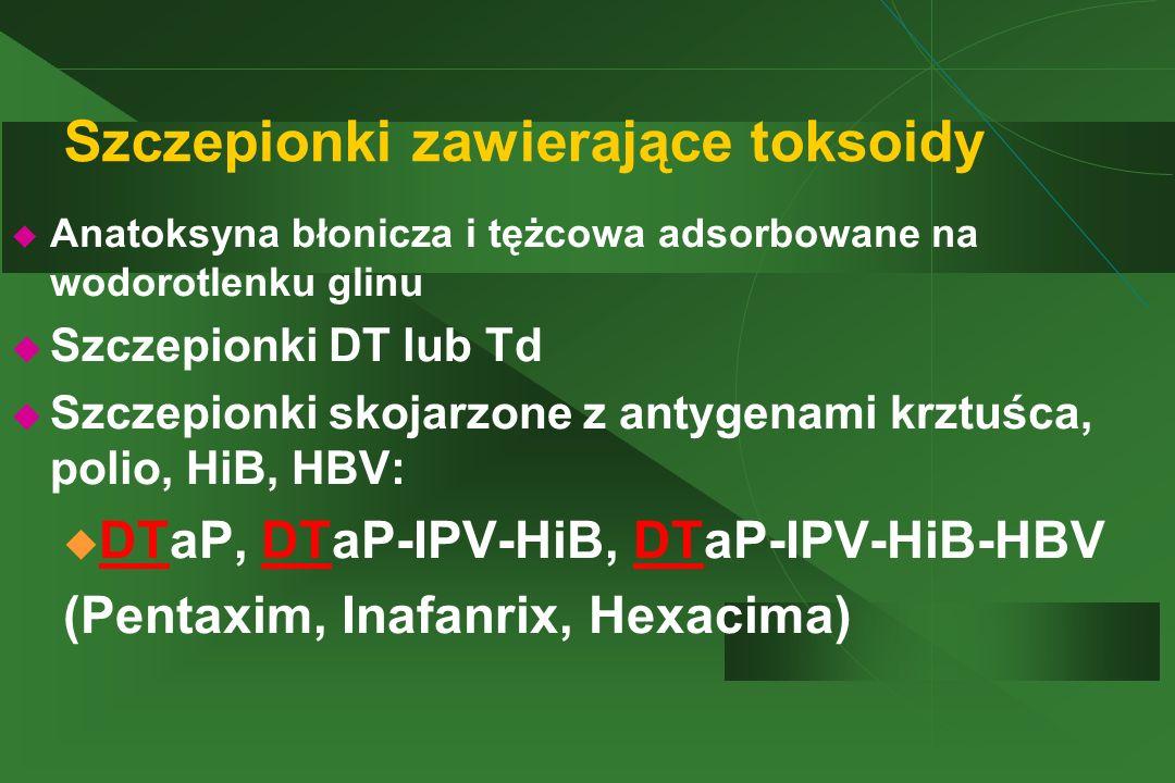 Szczepionki zawierające toksoidy