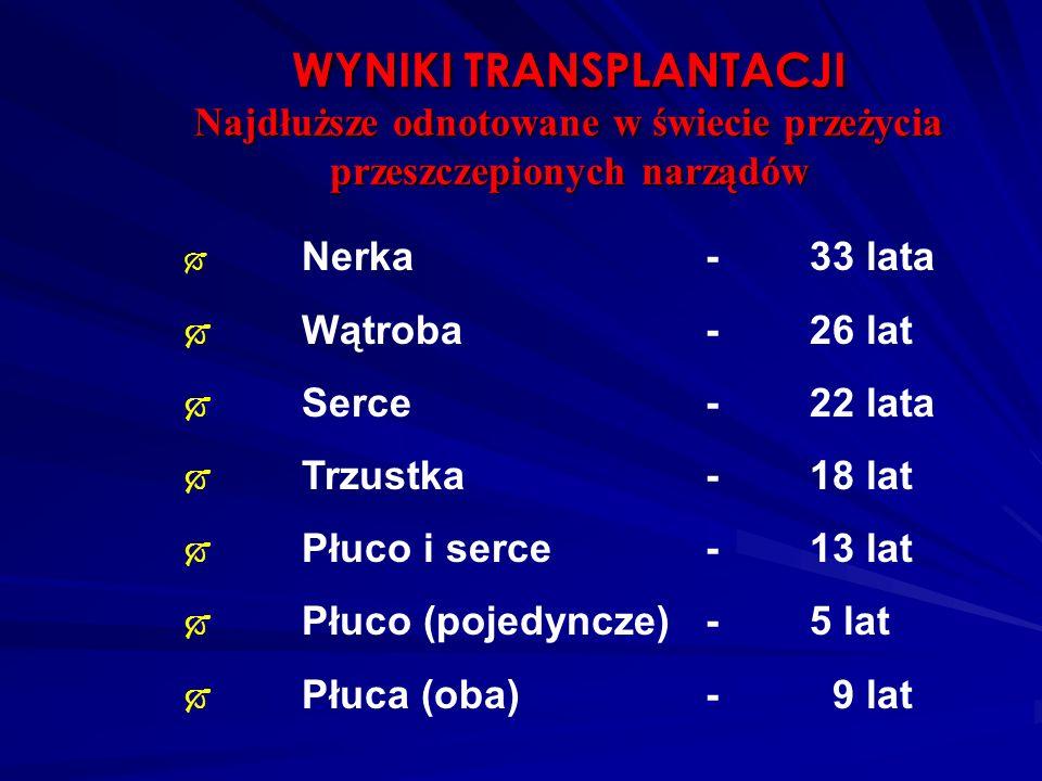 WYNIKI TRANSPLANTACJI Najdłuższe odnotowane w świecie przeżycia przeszczepionych narządów