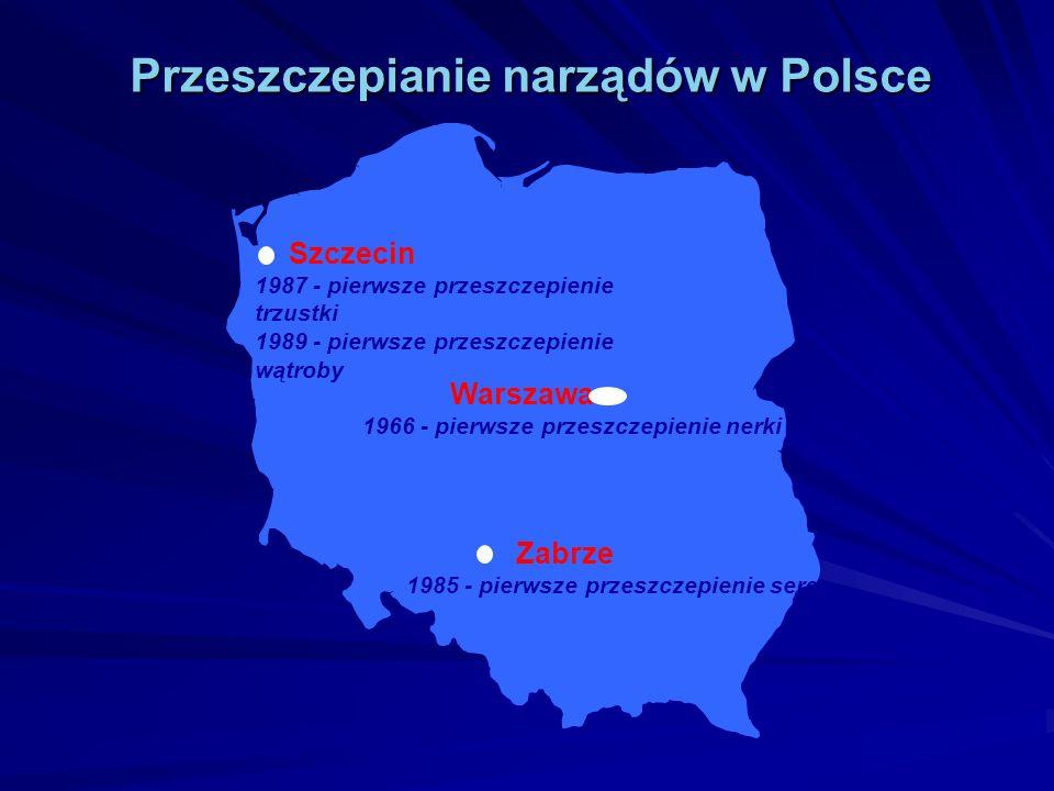 Przeszczepianie narządów w Polsce