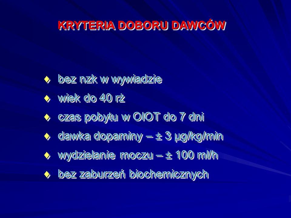 KRYTERIA DOBORU DAWCÓW