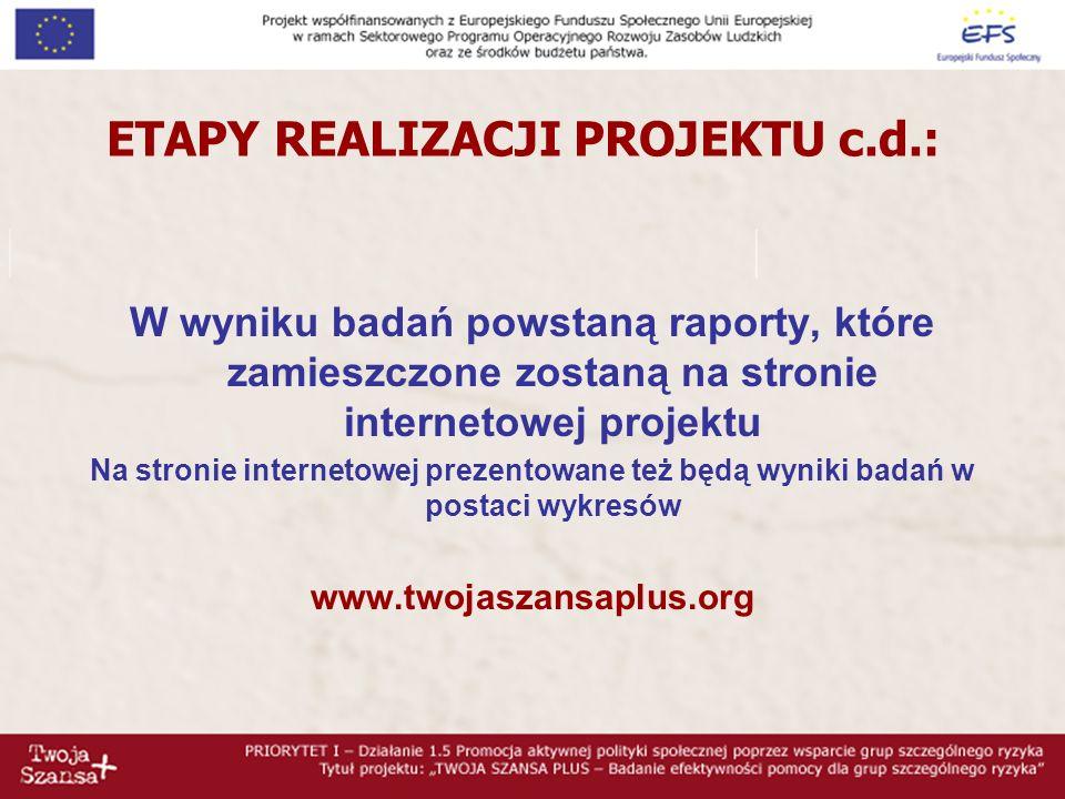 ETAPY REALIZACJI PROJEKTU c.d.: