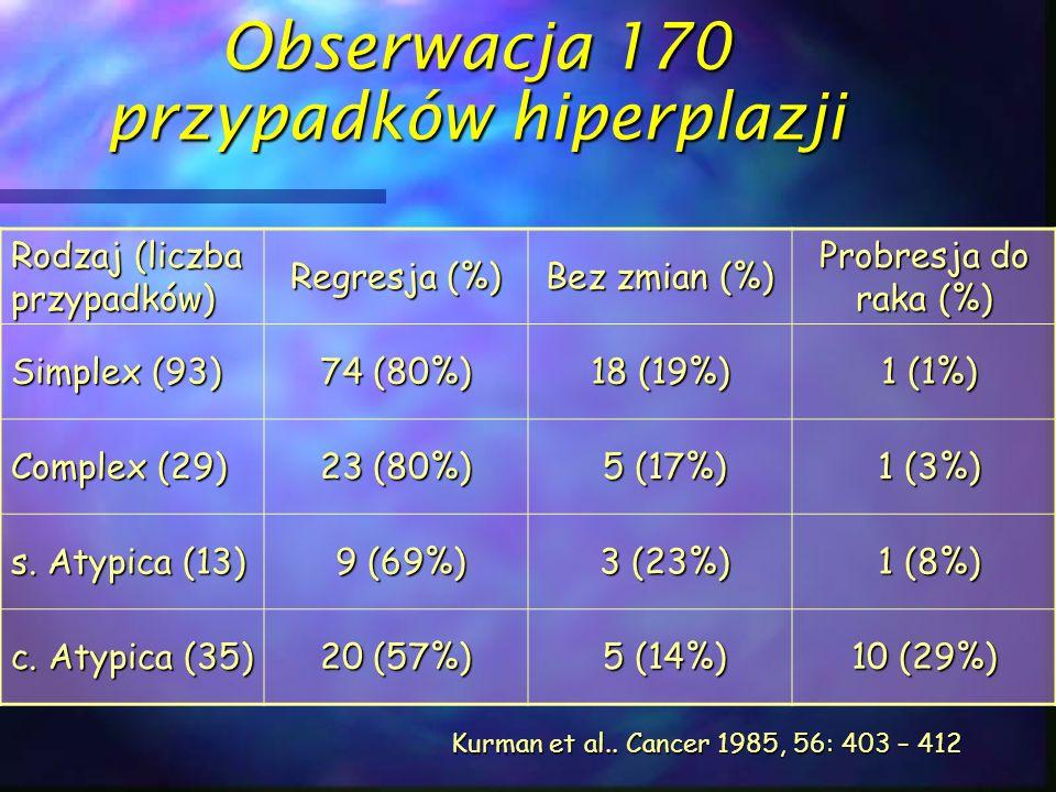 Obserwacja 170 przypadków hiperplazji