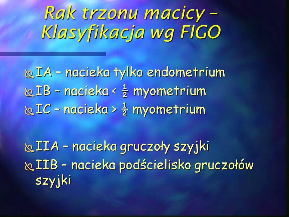 Rak trzonu macicy – Klasyfikacja wg FIGO
