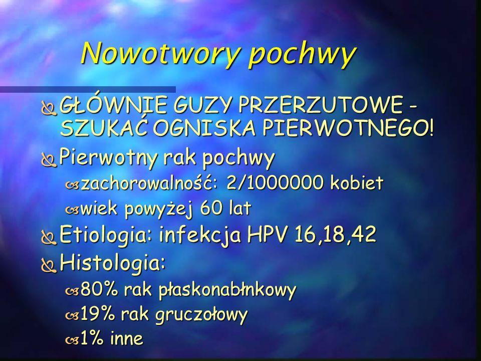 Nowotwory pochwy GŁÓWNIE GUZY PRZERZUTOWE - SZUKAĆ OGNISKA PIERWOTNEGO! Pierwotny rak pochwy. zachorowalność: 2/1000000 kobiet.