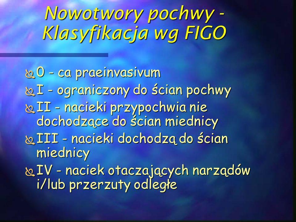 Nowotwory pochwy - Klasyfikacja wg FIGO
