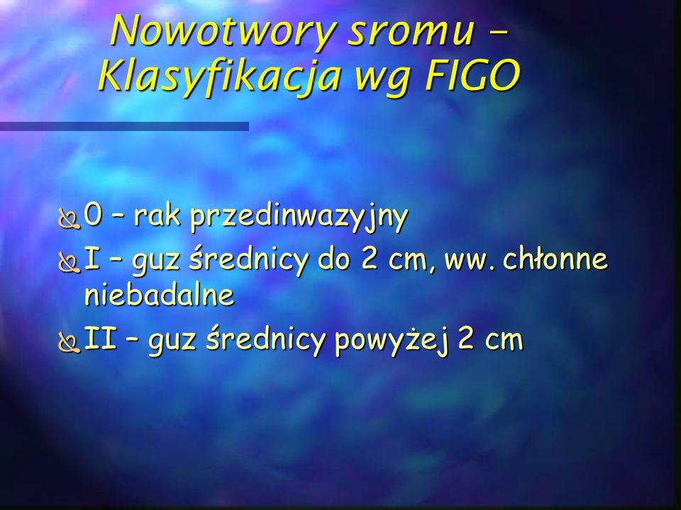 Nowotwory sromu – Klasyfikacja wg FIGO