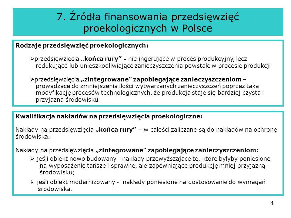 7. Źródła finansowania przedsięwzięć proekologicznych w Polsce