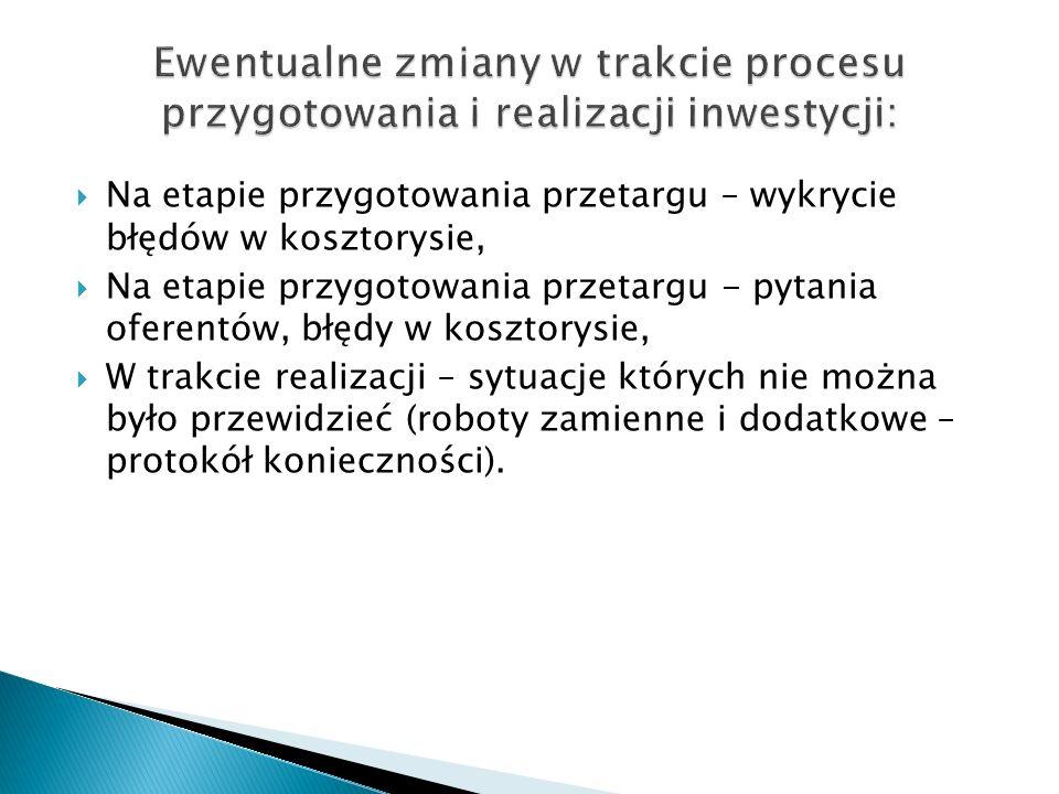 Ewentualne zmiany w trakcie procesu przygotowania i realizacji inwestycji: