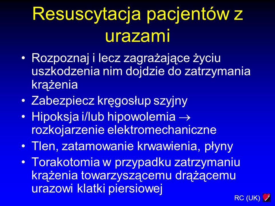 Resuscytacja pacjentów z urazami