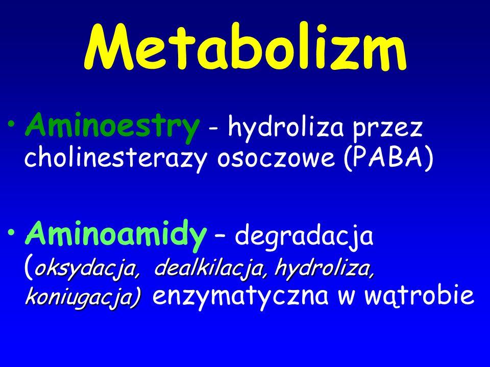 Metabolizm Aminoestry - hydroliza przez cholinesterazy osoczowe (PABA)