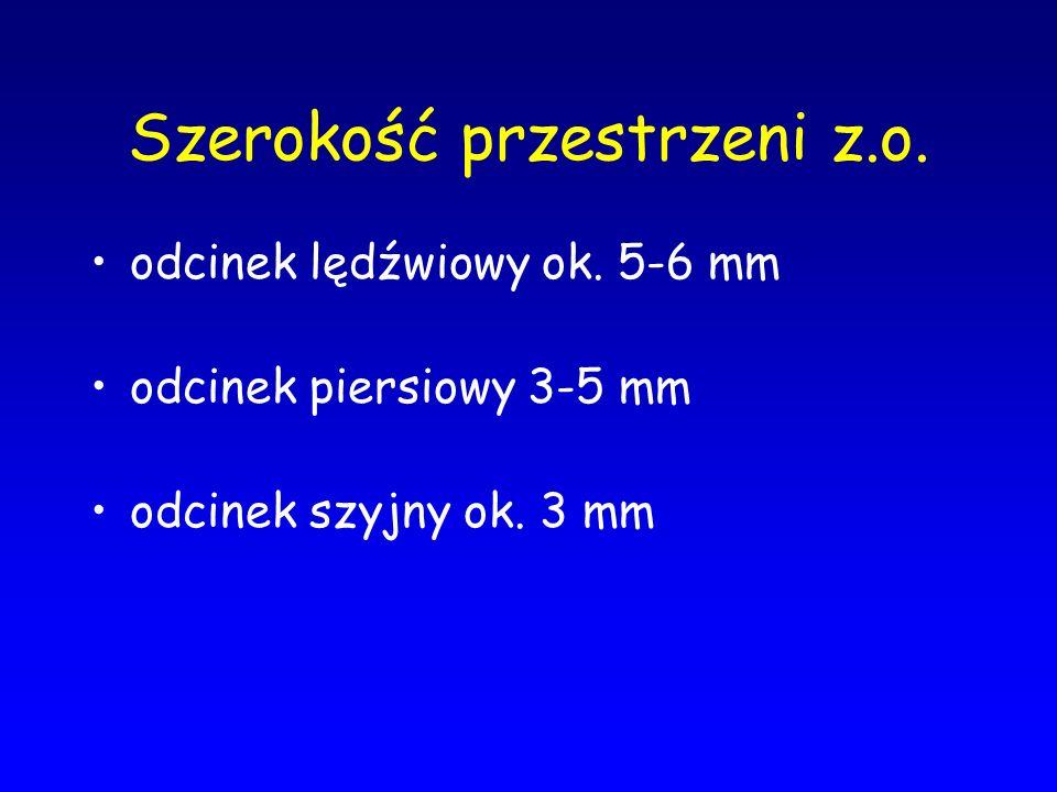 Szerokość przestrzeni z.o.