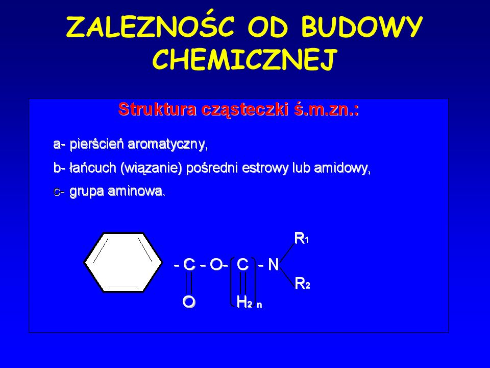 ZALEZNOŚC OD BUDOWY CHEMICZNEJ