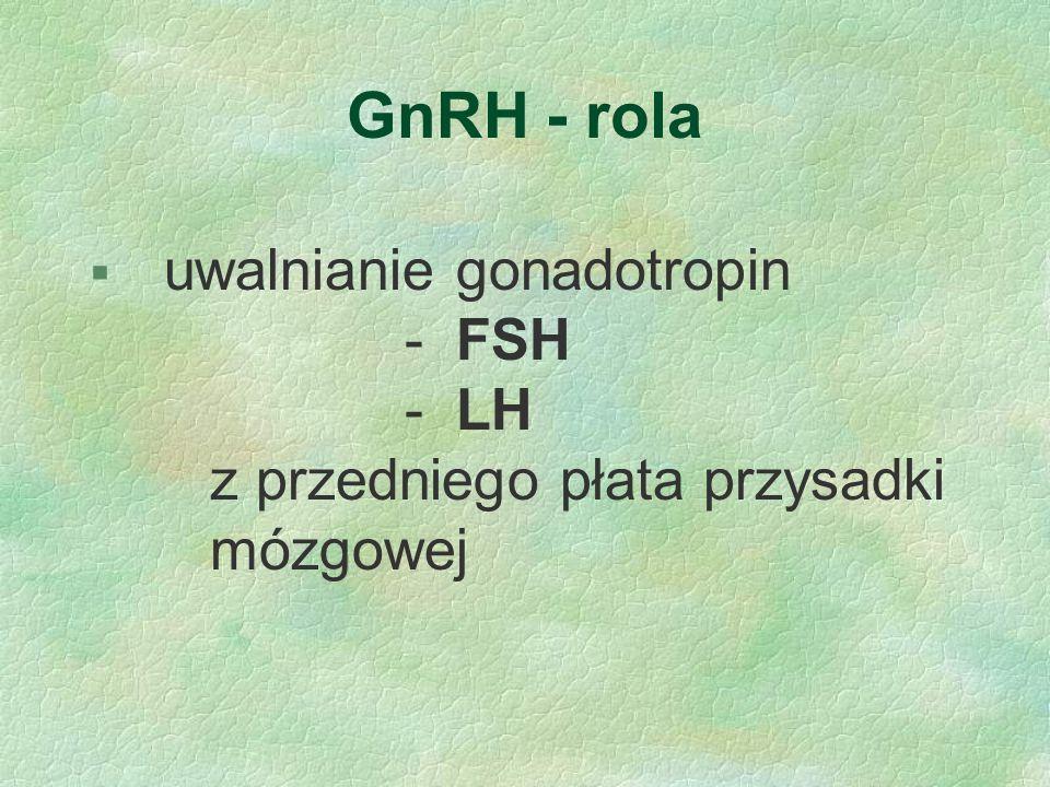 GnRH - rola uwalnianie gonadotropin - FSH - LH z przedniego płata przysadki mózgowej.