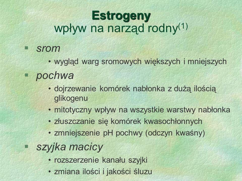 Estrogeny wpływ na narząd rodny(1)