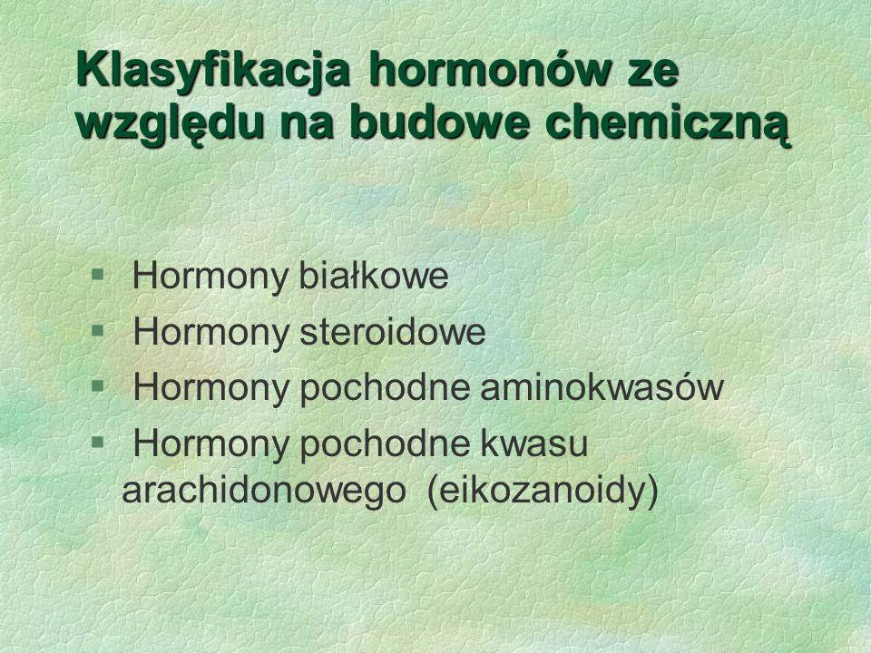 Klasyfikacja hormonów ze względu na budowe chemiczną