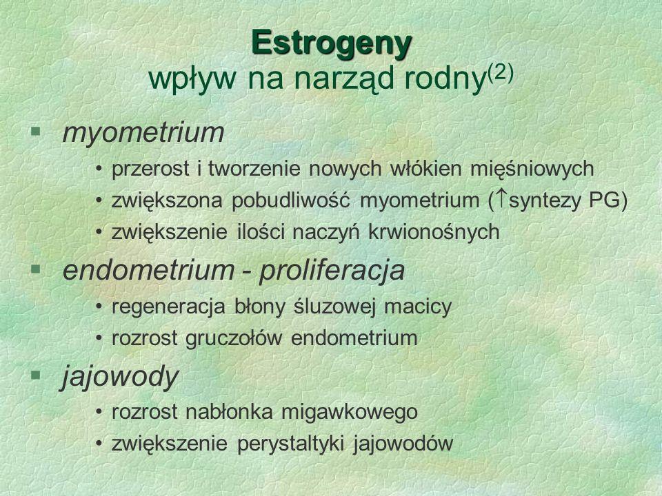 Estrogeny wpływ na narząd rodny(2)