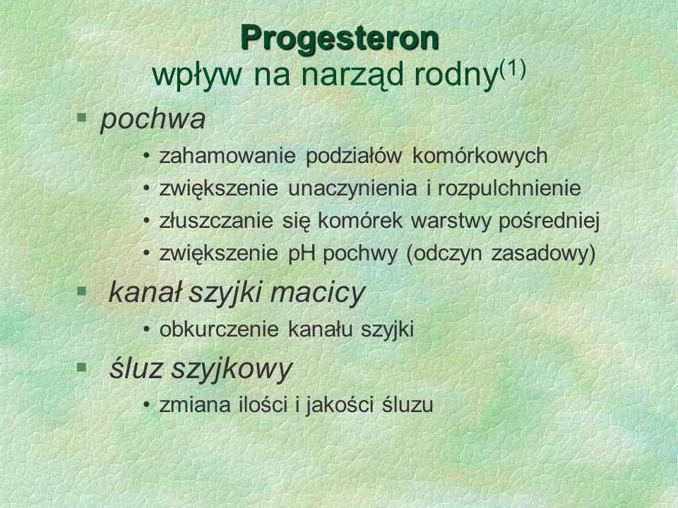 Progesteron wpływ na narząd rodny(1)