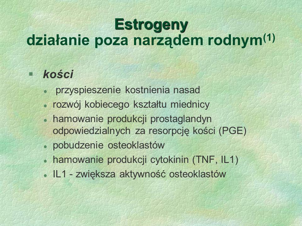 Estrogeny działanie poza narządem rodnym(1)