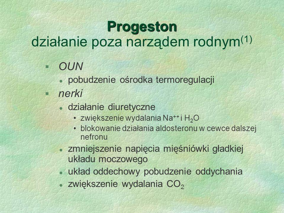 Progeston działanie poza narządem rodnym(1)